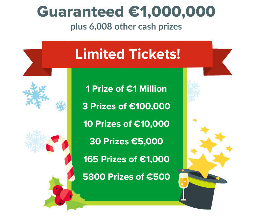 Christmas Millionaire Raffle 2019 Number of Prizes