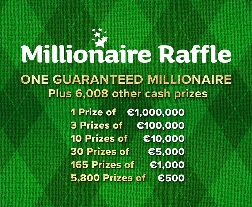 Christmas Millionaire Raffle 2020 Number of Prizes